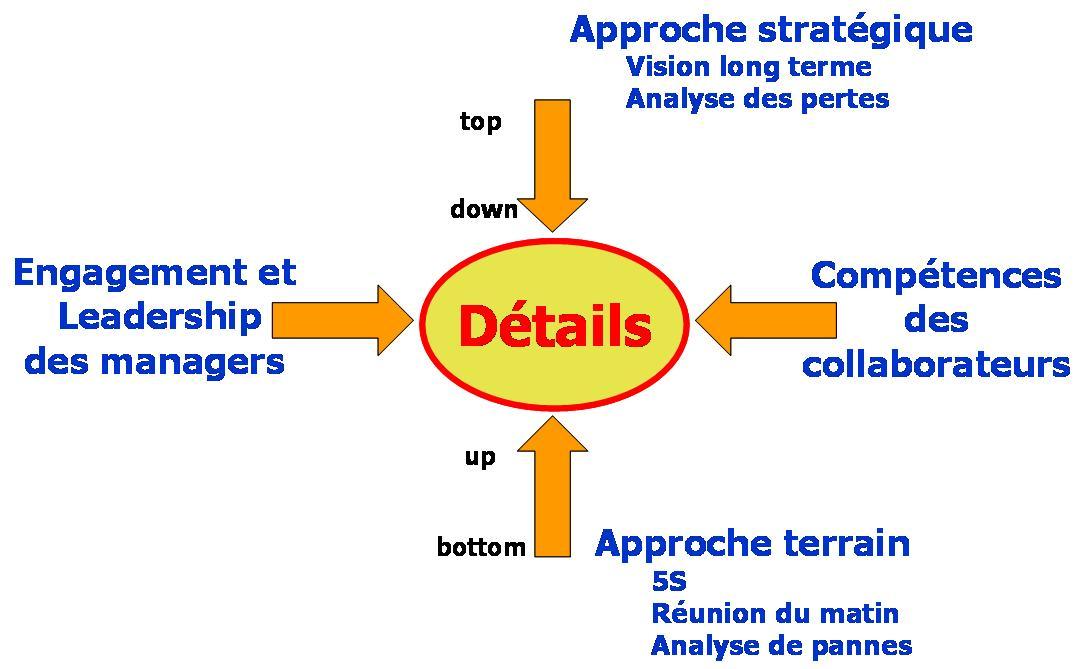 Les_4_axes_de_la_r__ussite.jpg